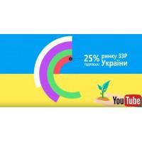 Відеопрезентація інтернет магазину ЗЗР та мікродобрив Агроторг